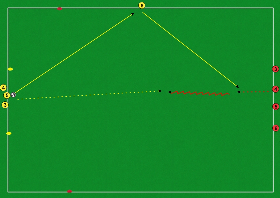 Small Sided Games: 1v1 con i cancelletti [VIDEO]