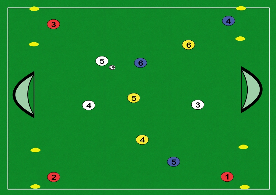 small sided games 3v3