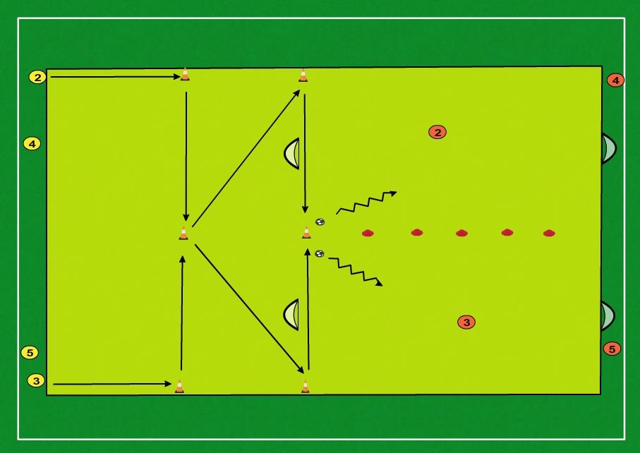 Resistenza Specifica: cambi di direzione e doppio 1v1