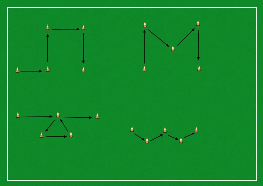 Resistenza Specifica cambi di direzione e doppio 1v1