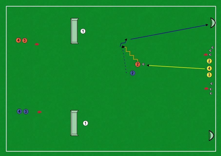 1v1 dorsale con 2 porte e 2 portieri