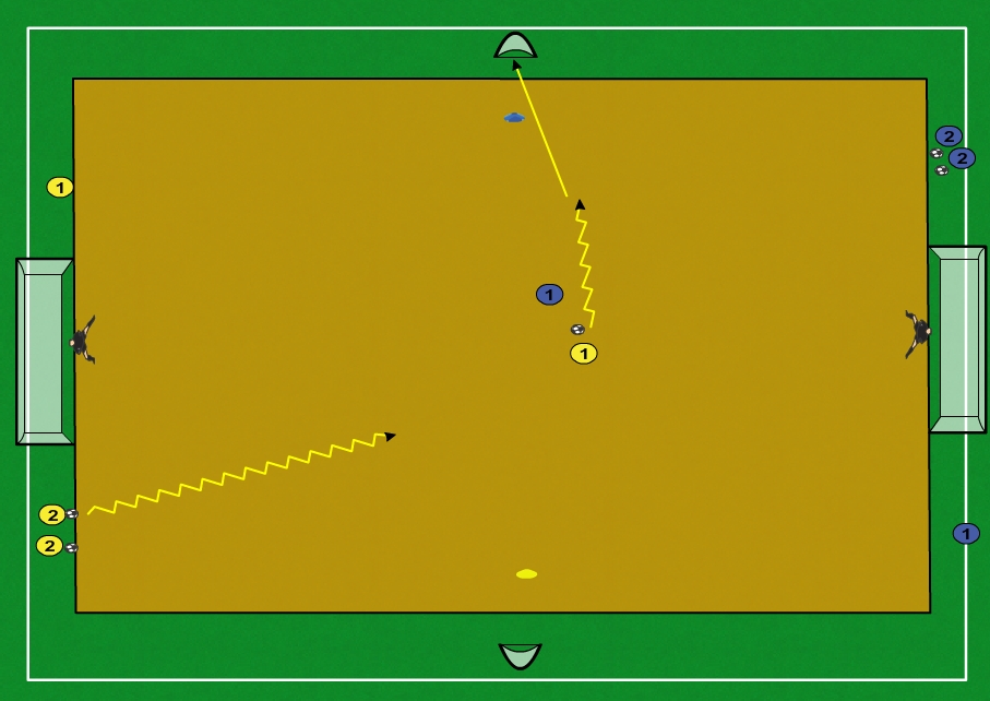 Small Sided Games: 1v1, 2v1, 2v2 attacco e difendo