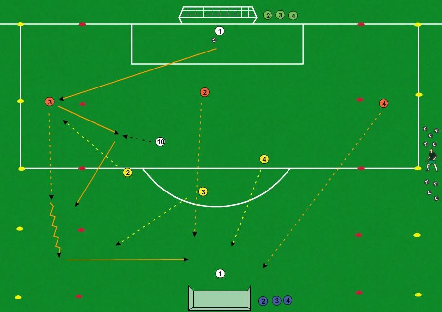 Small Sided Games: 3v3 + 1 Jolly, sviluppo in fascia e seconda palla, gara a squadre