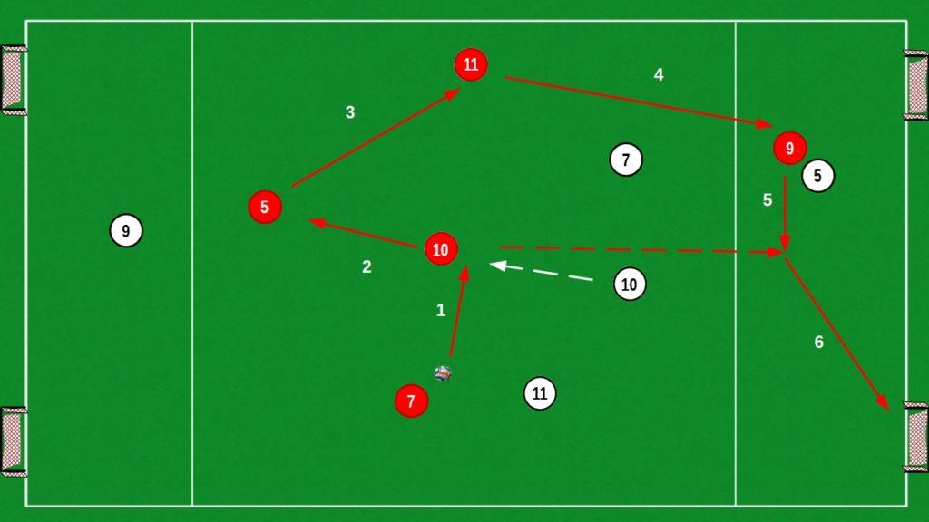 4v4 ricerca del vertice ed inserimenti modulo 4-2-3-1