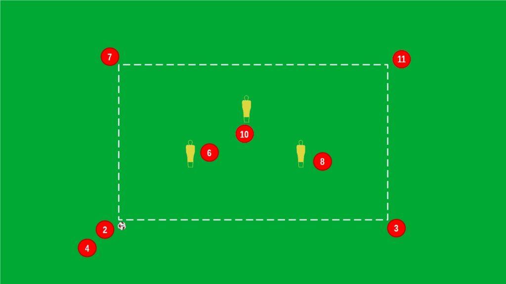 Sequenze di gioco per i 3 centrocampisti modulo 4-2-3-1