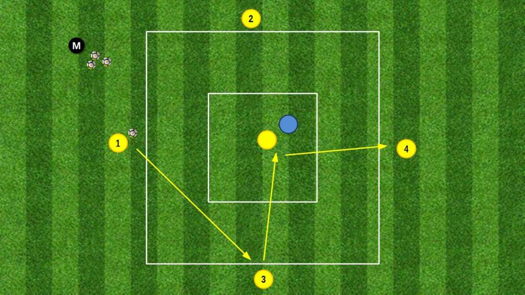 1V1 + 4 nel doppio quadrato ricevo e trasmetto sotto pressione