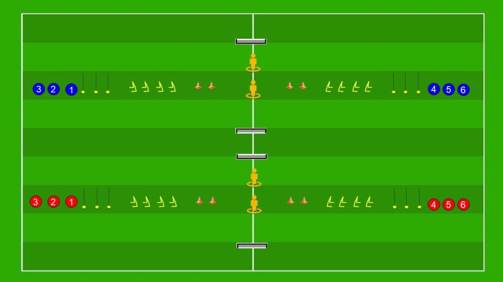 Circuito di Agilità con utilizzo della palla