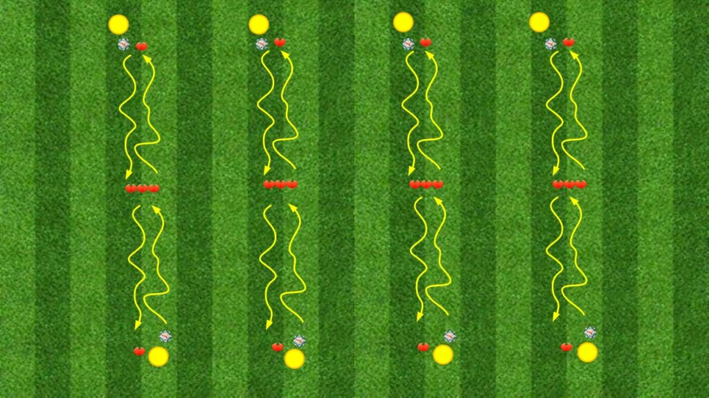 Come migliorare i Cambi di senso nel calcio attraverso 3 semplici Skills [VIDEO]