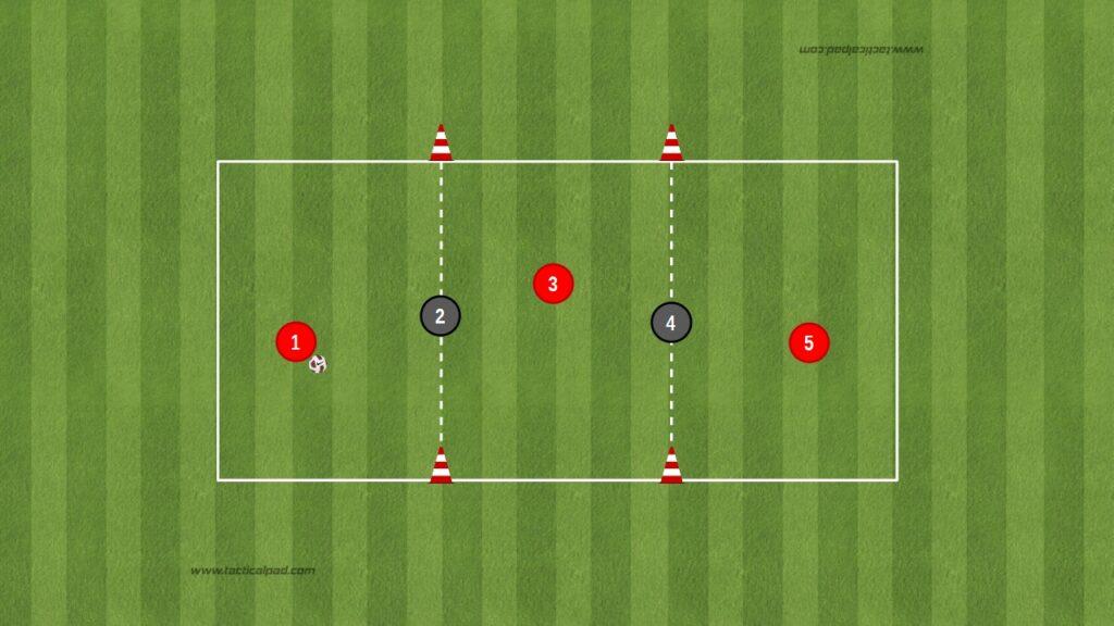 3v2 per lo smarcamento alle spalle dell'avversario ed intercetto