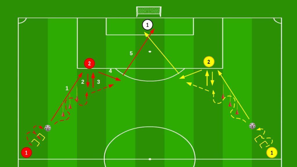 Doppio 1-2 più tiro in porta con elementi di agilità e velocità [Video]